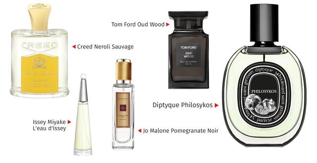 Fragrance101